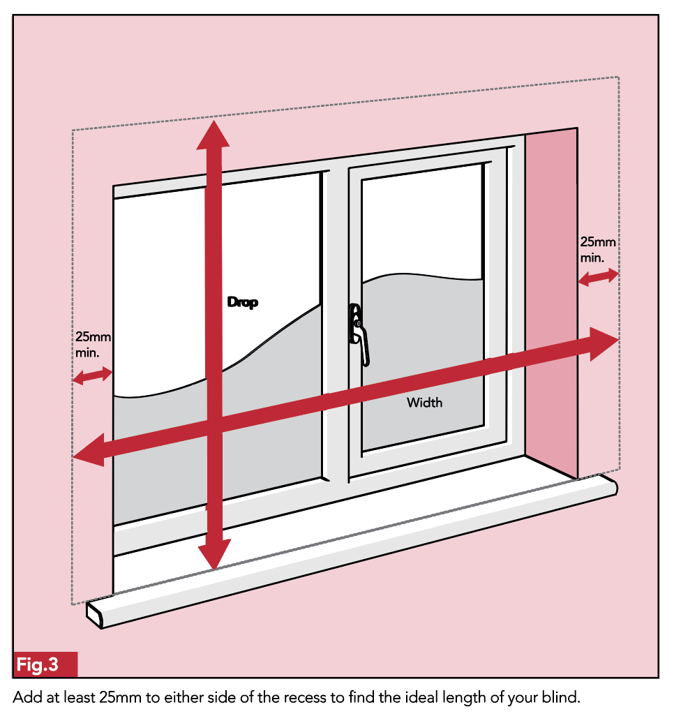 How To Fit Blinds Wilkolife