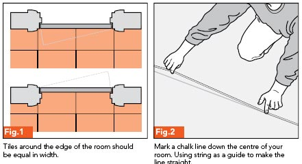 Fig. 1 - Tiles around the edge of the room should be equal in width; Fig. 2 - Mark a chalk line down the centre of your room. Use string as a guide to make your line straight.