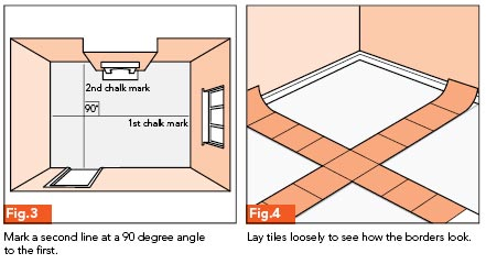 Fig. 3 - Make a second line at a 90 degree angle to the first; Fig. 4 - Lay tiles loosely to see how the borders look