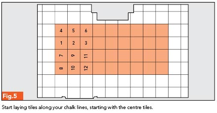 Fig. 5 - Start laying tiles along the chalk lines, starting with the centre tiles