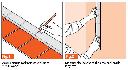 "Fig. 1 - Make a gauge rod from an old bit of 2"" x 1"" wood; Fig 2 - Measure the height of the area and divide by 2"