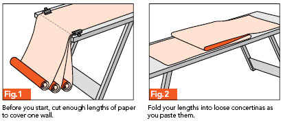 Fig. 1 - Before you start, cut enough lengths of paper to cover one wall; Fig. 2 - Fold your lengths into loose concertinas as you paste them