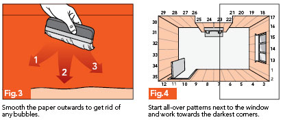 Fig. 3 - Smooth the paper outwards to get rid of any bubbles; Fig. 4 - Start all-over patterns next to the window and work toward the darkest corners