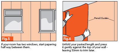 Fig. 5 - If your room has two windows, start papering halfway between them; Fig.6 - Unfold your pasted length and press it gently against the top of your wall, leaving 50mm to trim later
